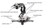 Maximo Robot Arm – for kids and even big kids