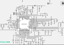 Power Management of Xilinx ZedBoard using MMPF0100