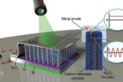Solar Cells Made Obsolete – 3D rectennas aim at 40-to-90% efficiency