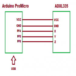 Schematic Atmega 32u4 Based USB Data Logger