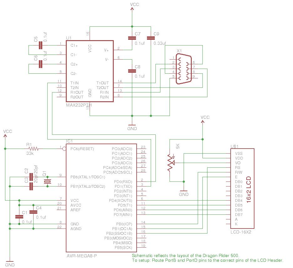 Schematic RSS Reader using AVR mega8