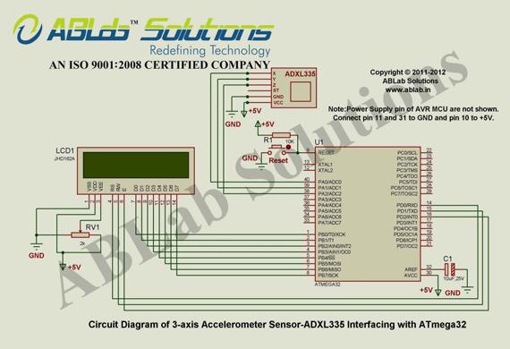 3-axis Accelerometer Sensor-ADXL335 Interfacing with ATmega32