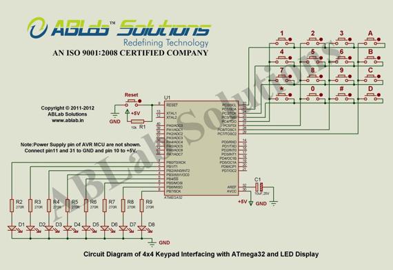 4X4 Keypad Interfacing with ATmega32 and LED Display