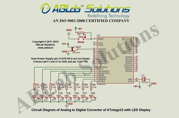 Analog to Digital Converter of ATmega32 with LED Display