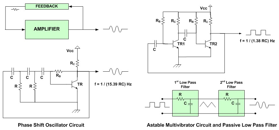 Circuit AVR Twinkle Twinkle Using PWM Project