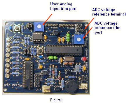 Circuit Analog to Digital Converter AVR C Programming