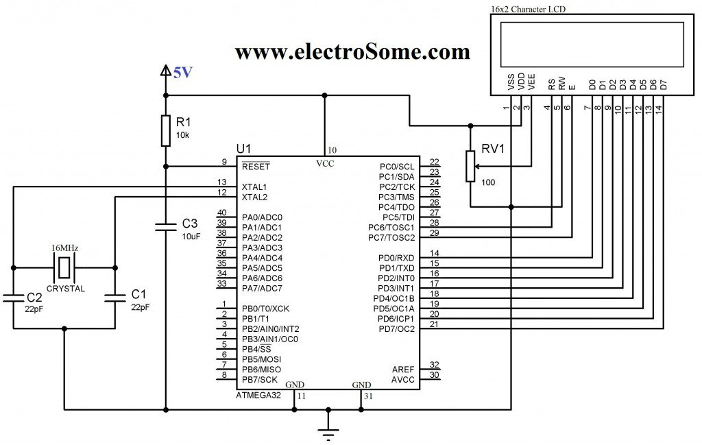 Diagram Interfacing LCD with Atmega32 Microcontroller using Atmel Studio