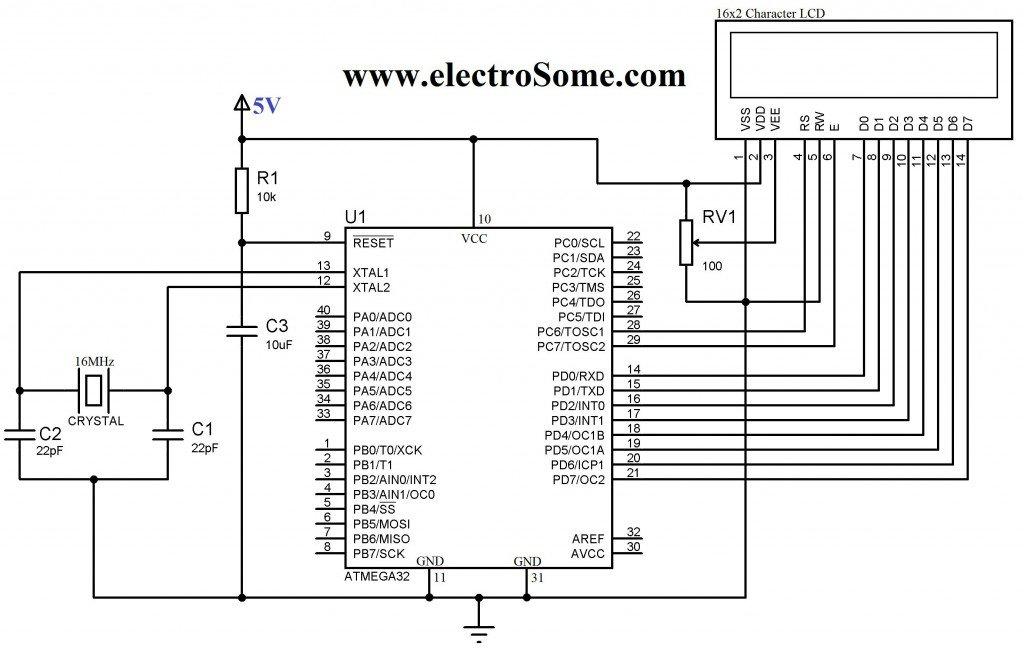 Diagram Interfacing LCD with Atmega32 Microcontroller using Atmel Studio