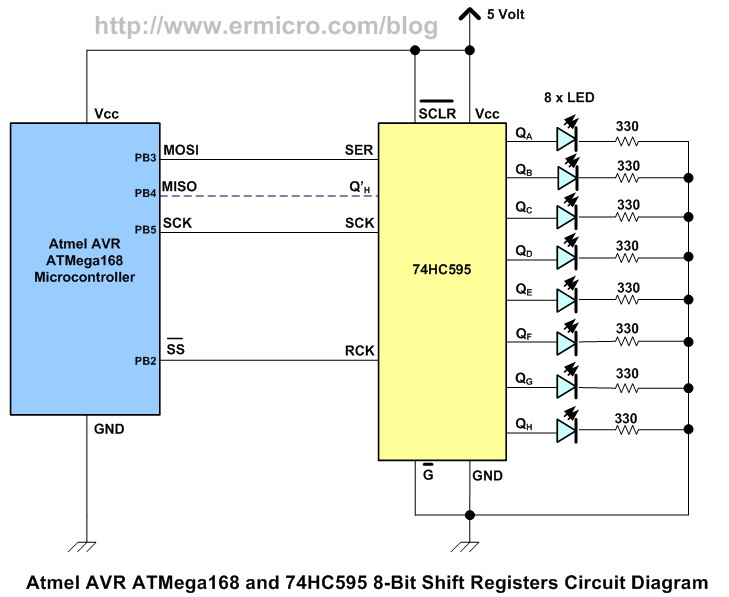 Diagram Using Serial Peripheral Interface (SPI) Master and Slave with Atmel AVR Microcontroller