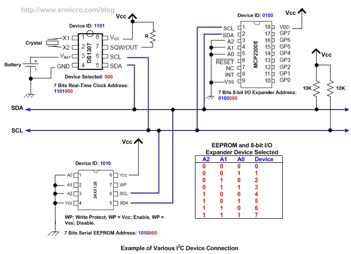 Schematic How to use I2C-bus on the Atmel AVR Microcontroller