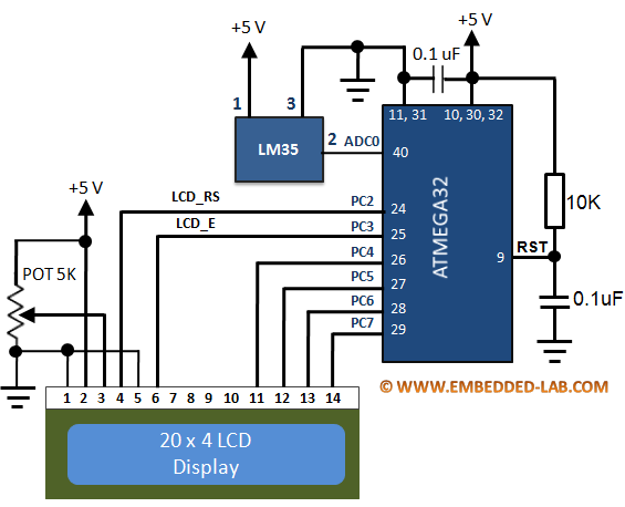 Schematic Intelligent temperature monitoring and control system using AVR microcontroller