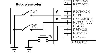 Schematic Interfacing rotary encoder to Atmega32