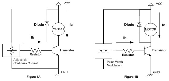 Schematic Introduction to AVR Microcontroller Pulse Width Modulation (PWM)
