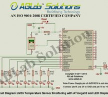 LM35 Temperature Sensor Interfacing with ATmega32 and LED Display
