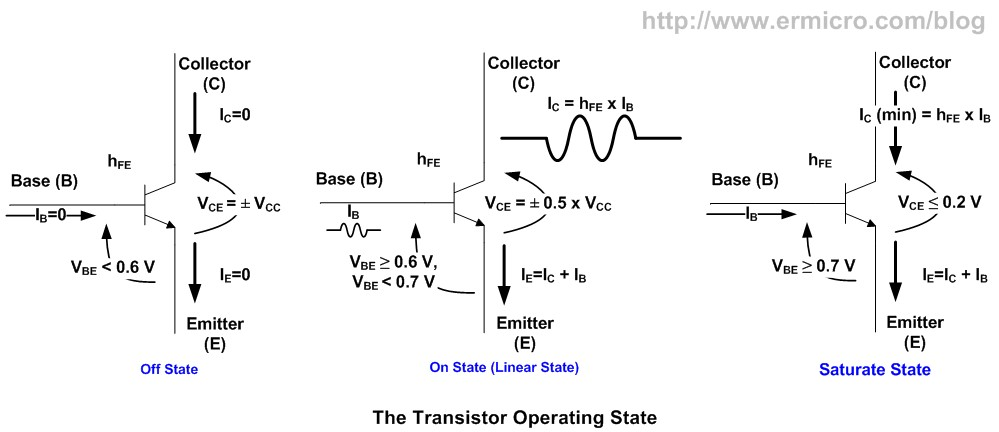 Schematic Using Transistor as a Switch