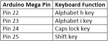 USB-PROJECT14-TABLENO.1