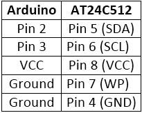 USB-PROJECT19-TABLENO.1_0