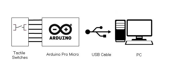 USB-Project-18-Block-Diagram