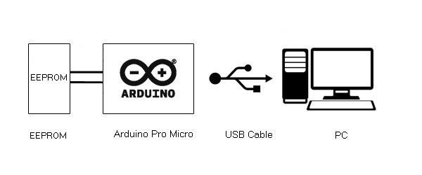 USB-Project-19-Block-Diagram