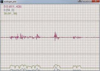AVR Atmega audio input RMA using FFT Radix-4