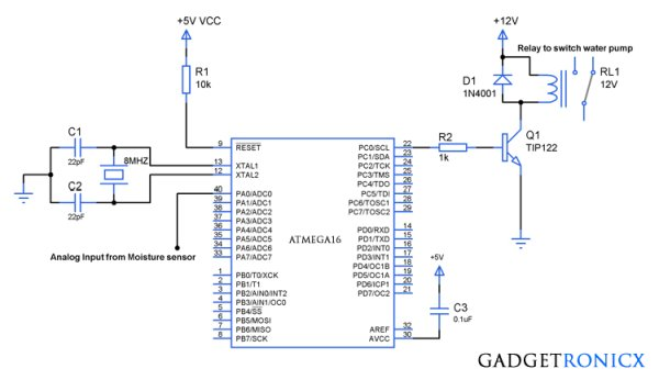Automatic plant watering system using AVR(Atmega16) Microcontroller
