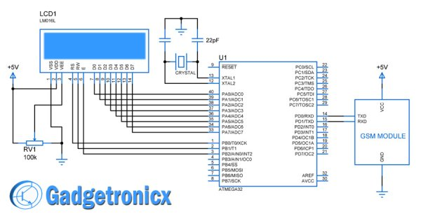 gsm-interface-with-avr-microcontroller1