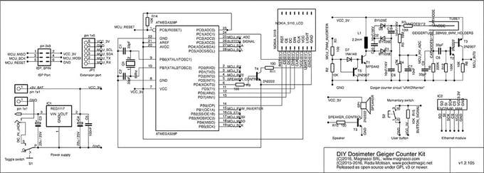 Schematic Open Source IoT Platform