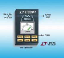 30A, PCB-level supply monitor has integrated 300 µΩ sense resistor