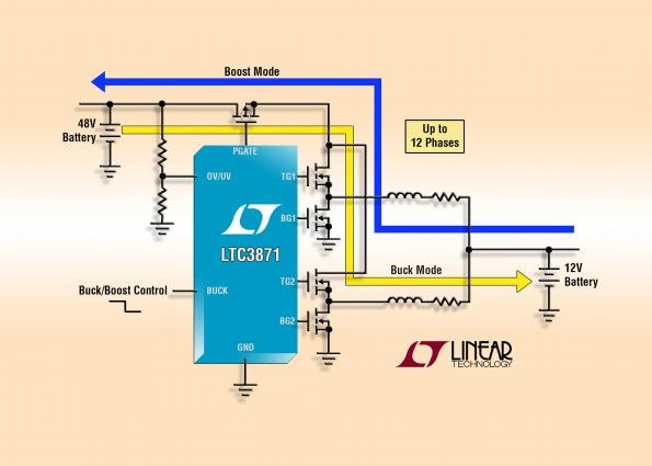 48V/12V DC/DC for automotive dual-rails offers bidirectional power flows
