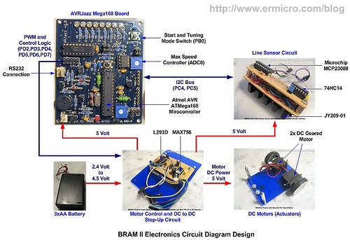 Circuit Build Your Own Microcontroller Based PID Control Line Follower Robot (LFR) – Second Part