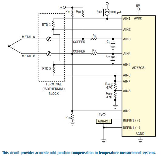 Circuit provides cold-junction compensation