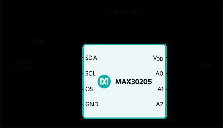 P10 LED Display Panel Interface with AVR ATmega8