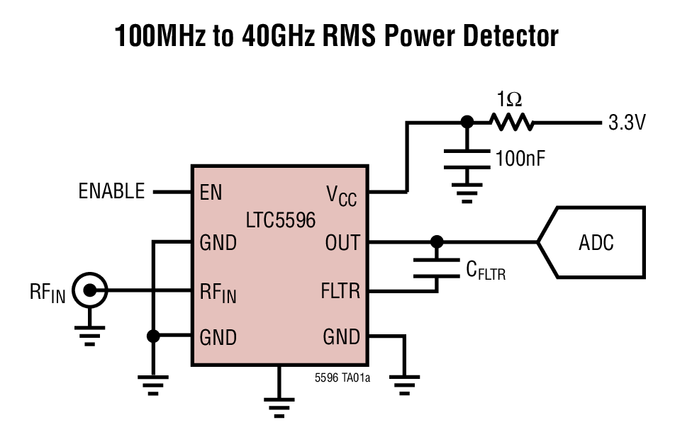 LTC5596 – 100MHz to 40GHz Linear-in-dB RMS Power Detector