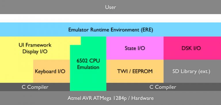 Emulate an Apple ][ on an AVR-Microcontroller