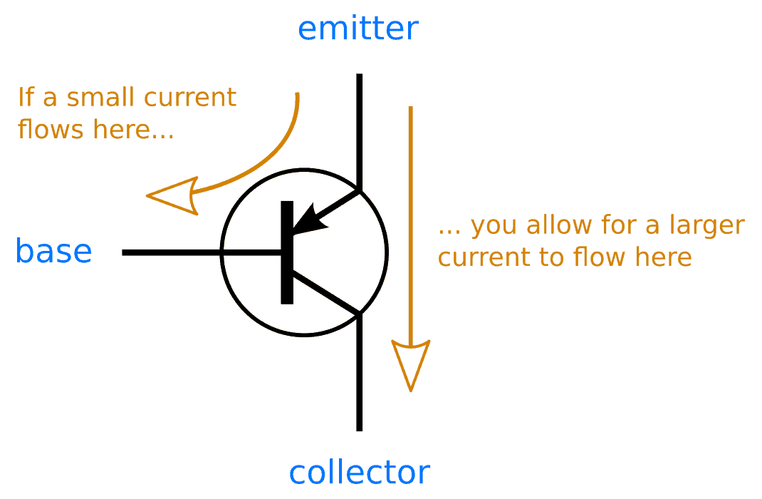 PNP Transistor – How Does It-Work