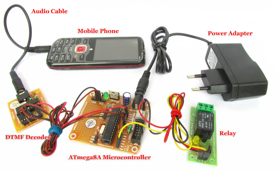 home_appliance_control_using_mobile_network_labled