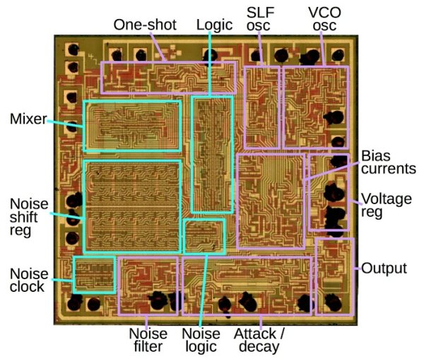 Reverse engineering the 76477 sound effect chip