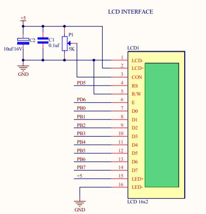 AVR ATmega32 Mini Development Board – Interfacing LCD Schematic