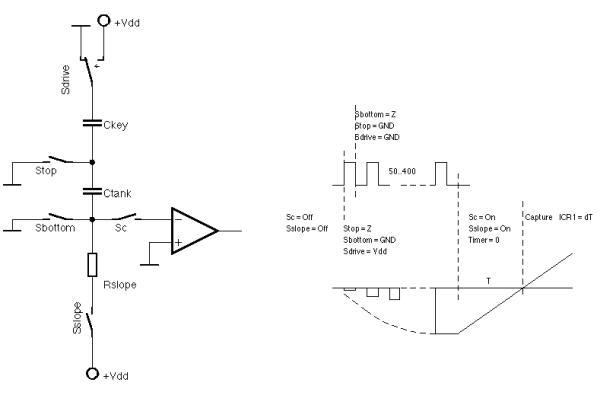 AVR-based Sensor Keyboard Schematic