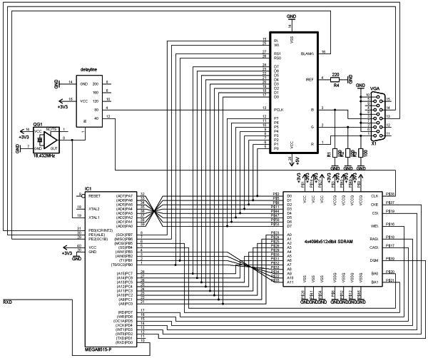 Atmel ATmega Video generator with SDRAM Schematic