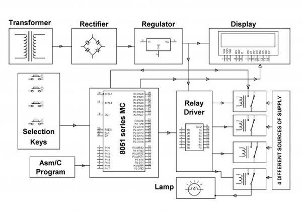 Auto No Break Power Supply Control Schematic