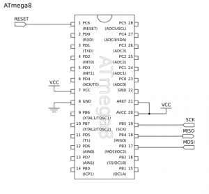 First steps with micro controllers (ATMega8) Schematic