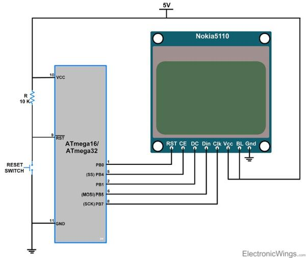 Nokia5110 graphical display interfacing with AVR ATmega16/ATmega32 Schematic