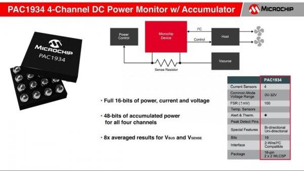 PAC1934-–-Microchip's-New-Power-Monitoring-IC-Measures-Power-With-99-Accuracy