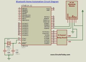 Bluetooth Home Automation using AVR and Android App schematics