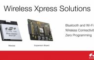 SILICON LABS' WIRELESS XPRESS MODULES HELP DEVELOP AND RUN IOT APPLICATIONS IN ONE DAY