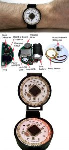 dijital-kol-saati-dijital-saat-devresi-led-saat-led-clock-high-level-design-atmega32u4
