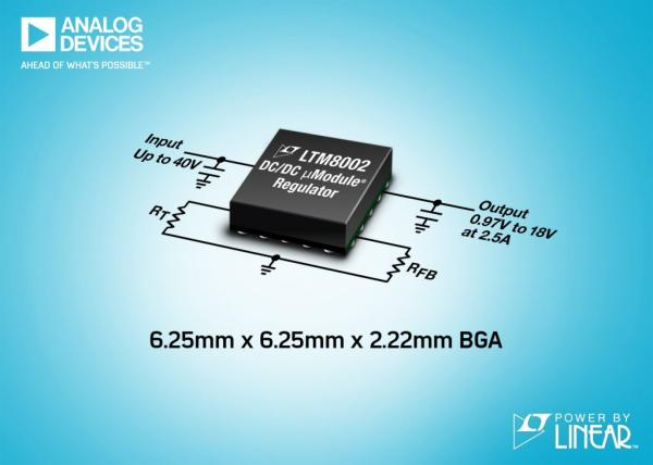 HIGH EFFICIENCY, ULTRA LOW EMI STEP-DOWN POWER ΜMODULE