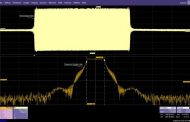 FFTs and oscilloscopes: A practical guide
