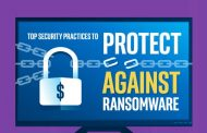 4 Steps to Take to Defend Your Company Against Ransomware